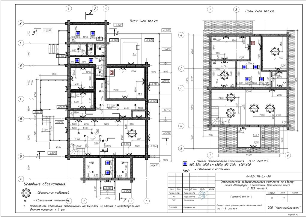 Гостевой дом проект