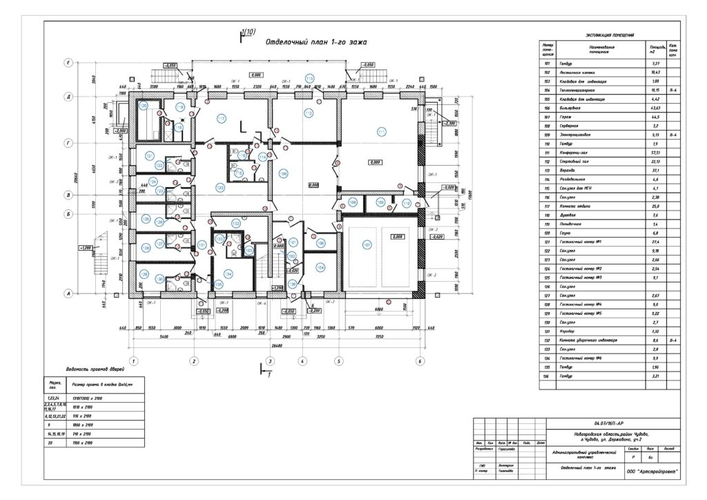Проектирование зданий гостиниц